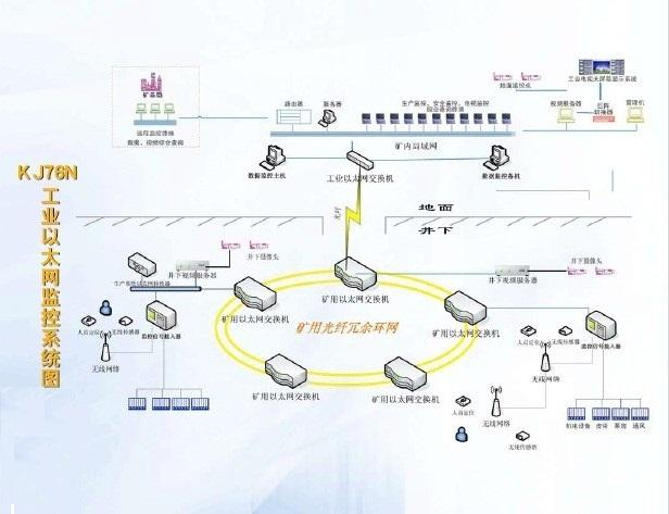 网络监控摄像头接线